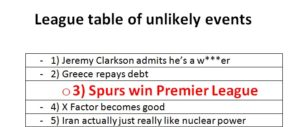 Funny Premier League Jokes 2014